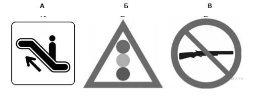 Рассмотри знаки, изображенные на рисунках, и ответь на вопросы